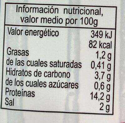 Fiambre de Pechuga Adobada - Informations nutritionnelles