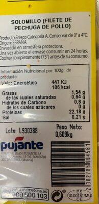 Solomillo de pechuga de pollo - Informations nutritionnelles - es