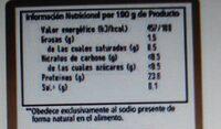 Filetes pechuga pollo rural - Nutrition facts - es