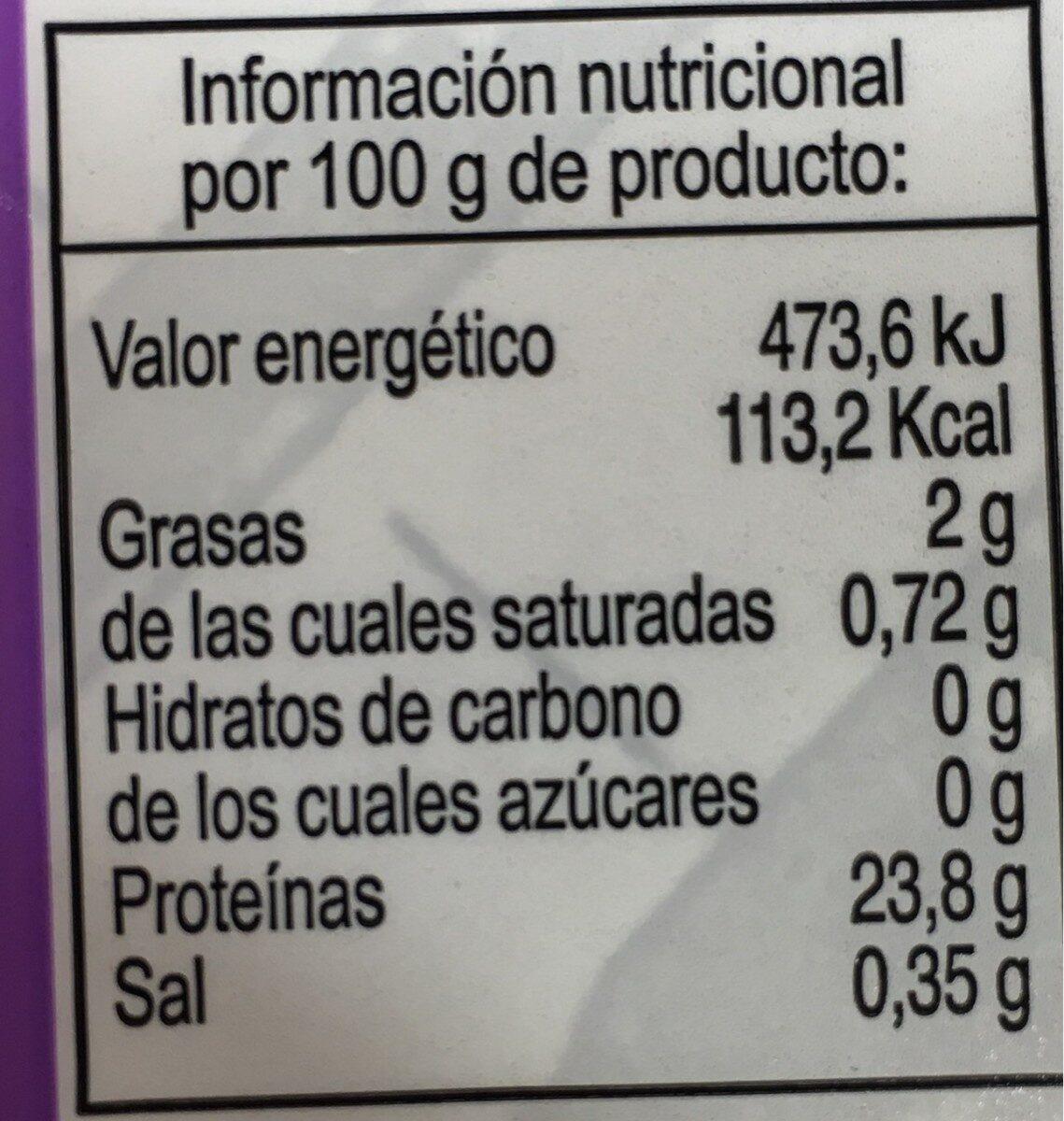 Filetes pechuga de pavo - Informations nutritionnelles