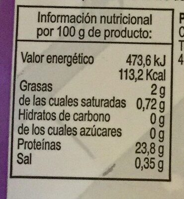 Filete de pechuga de pavo - Informació nutricional