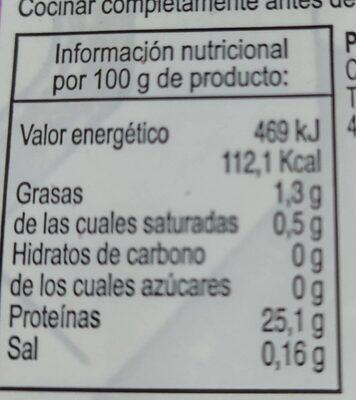 Filete de pavo - Informations nutritionnelles