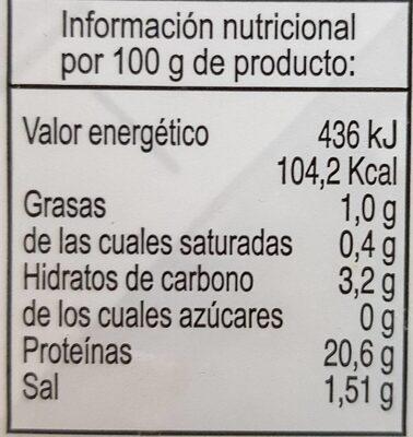Pechuga de Pavo Pimentón - Nutrition facts