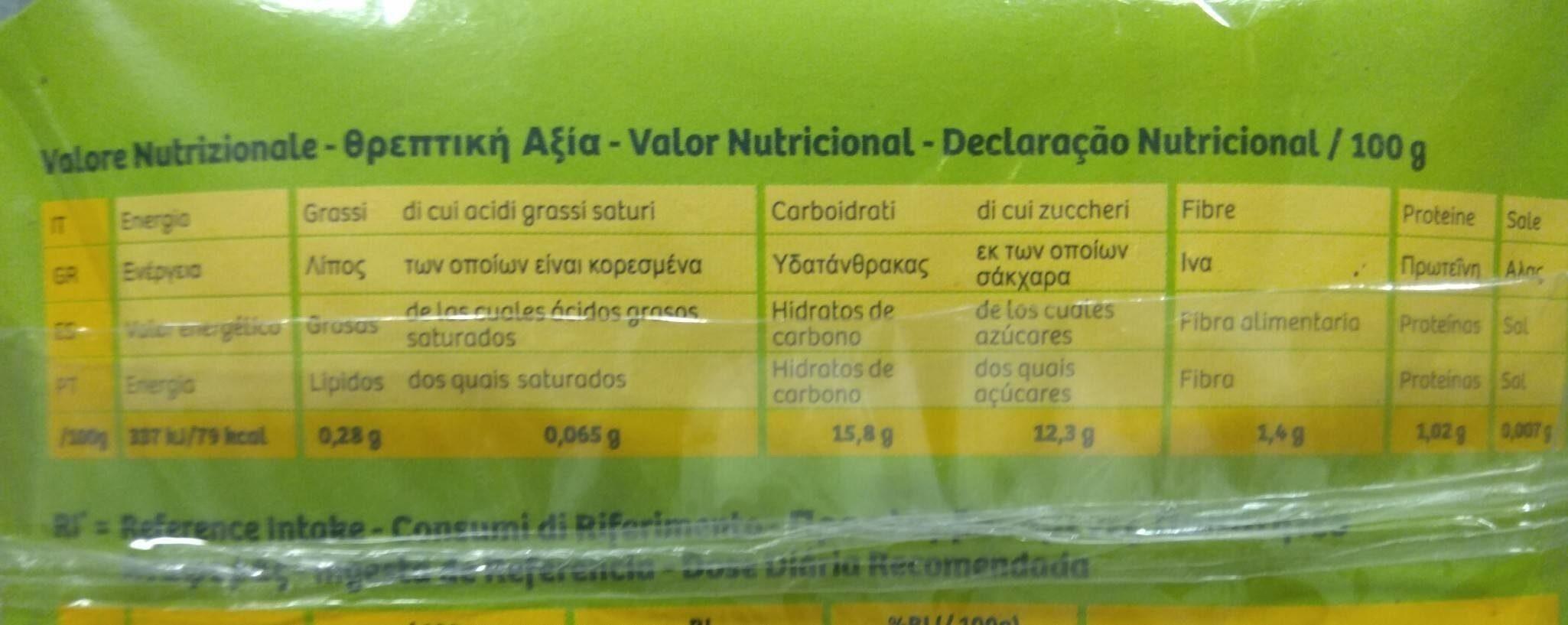 Kiwi sungold - Nutrition facts - es