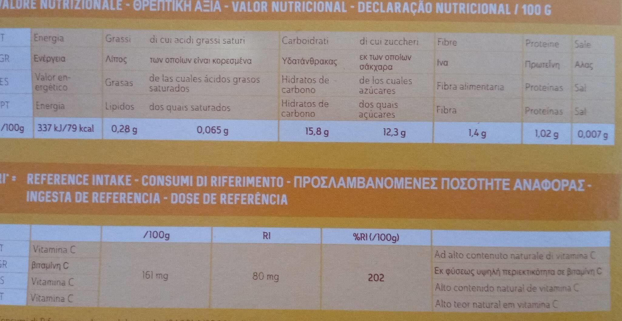 Kiwi amarillo - Voedingswaarden - es