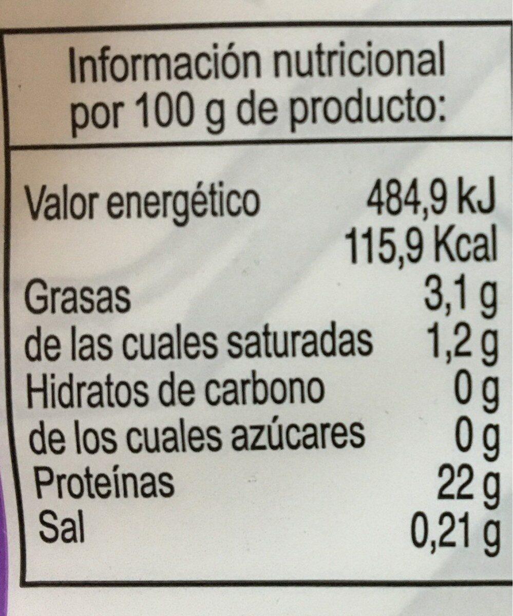 Filete contramuslo pavo - Información nutricional - es