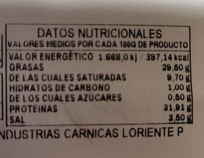 Jamón reserva - Nutrition facts