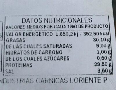 Jamón de bellota ibérico - Nutrition facts