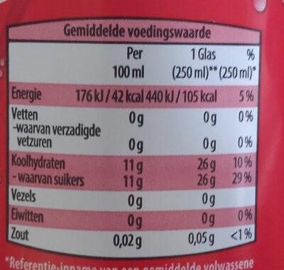 Cola - Voedingswaarden