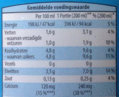 Milsani - Voedingswaarden - nl