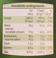Puur Geroosterde Hazelnoot - Voedingswaarden - nl