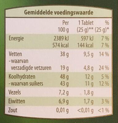 Puur Geroosterde Hazelnoot - Voedingswaarden