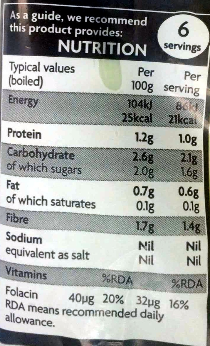 Extra Trimmed Leeks - Nutrition facts
