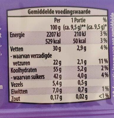 Choco Wafel Sticks - Voedingswaarden - nl