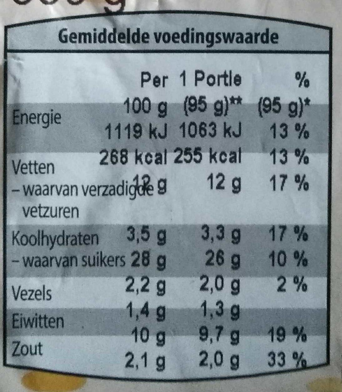 Frikandel vlaai - Voedingswaarden - nl