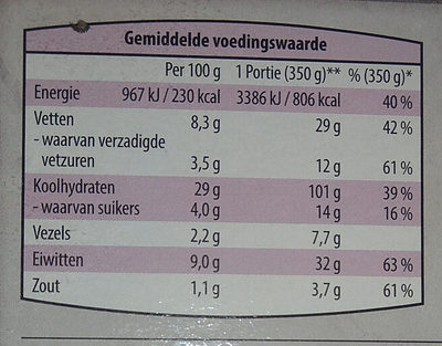 Pizza Speciale - Nutrition facts - en