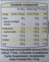 Halfvolle roomboter - Voedingswaarden - nl