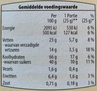 Chocolade koekjes boterkoekje met witte chocolade - Voedingswaarden - nl