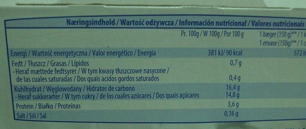 Milsani jogging morango - Wartości odżywcze - pl