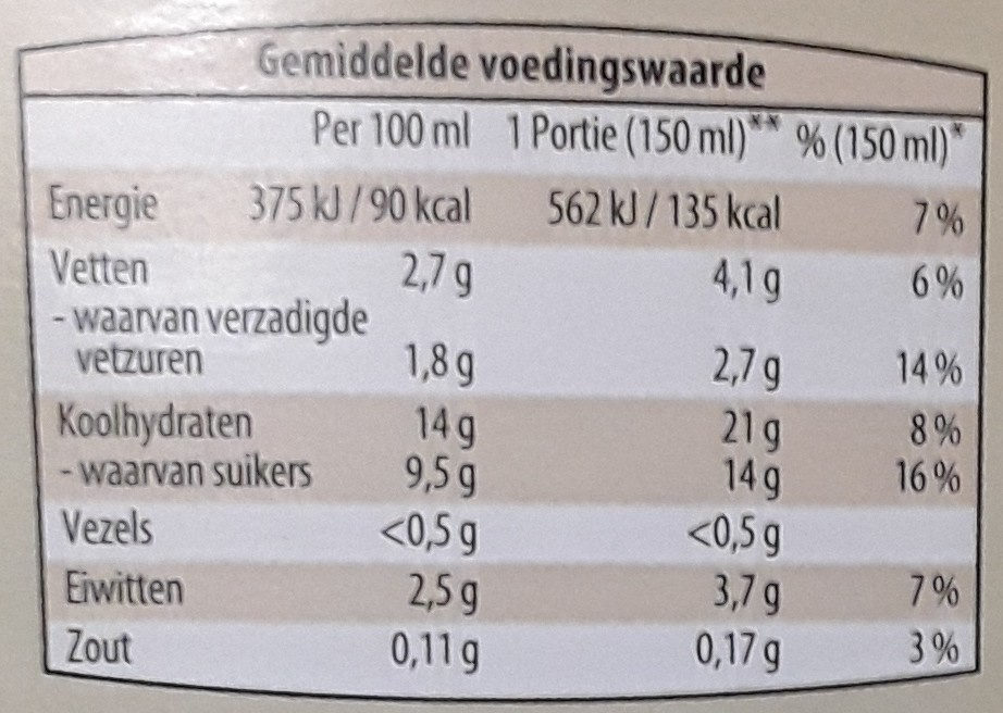 Blanke Vla - Nutrition facts - nl