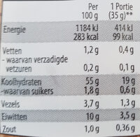 tijgerbrood - Nutrition facts - nl