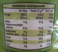 Geurige Pandan Rijst - Nutrition facts - nl