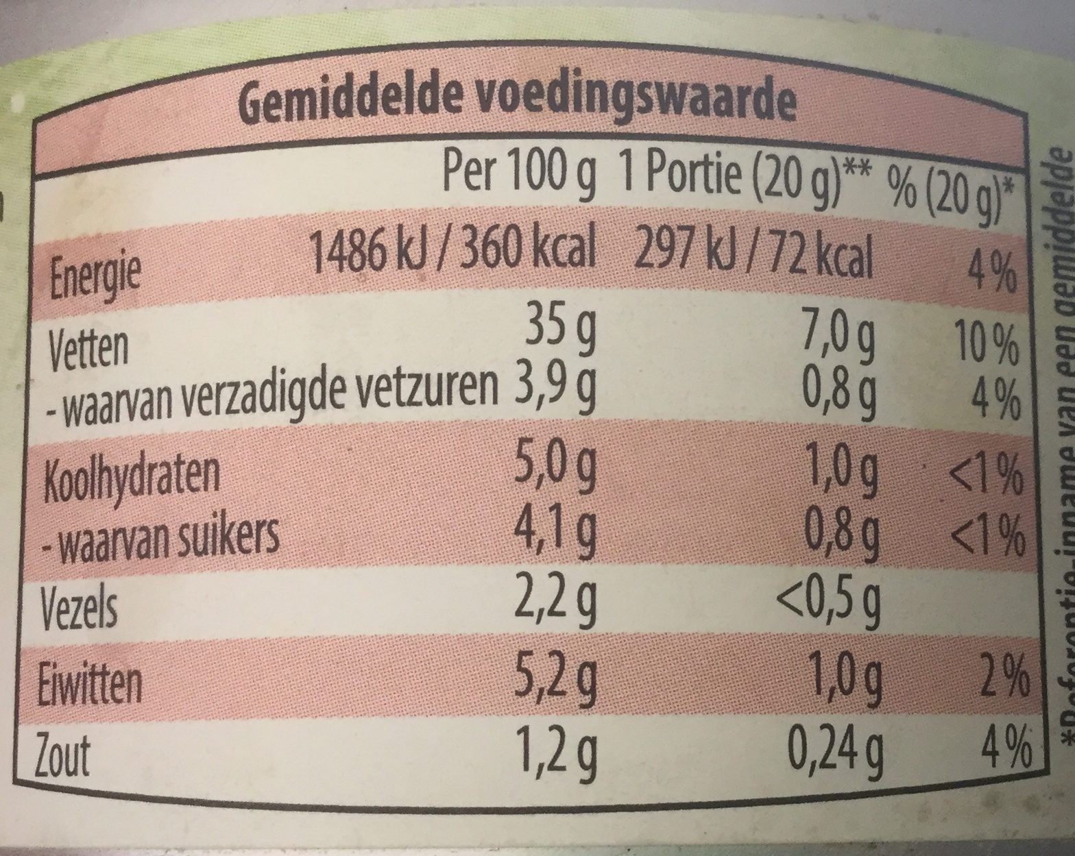 Vegetarische boterhamspread - Nutrition facts - nl