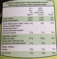 Fajita dinner kit - Informations nutritionnelles - fr