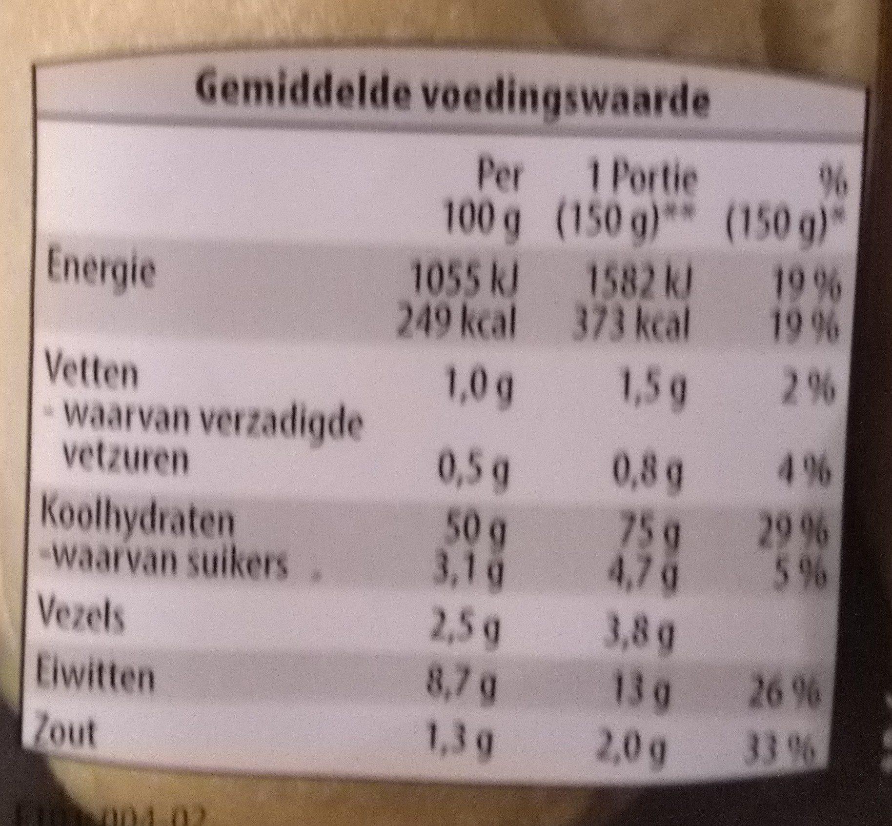 Baguettes Wit - Nutrition facts - nl