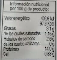 Brocheta de pavo - Nutrition facts