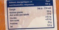 Saumon fumé d'écosse tranché - Valori nutrizionali - fr