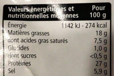 Jambon sec superieur - Valori nutrizionali - fr