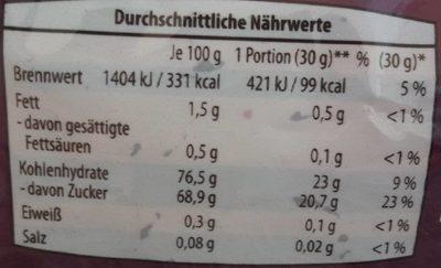 Cranberries - Nährwertangaben