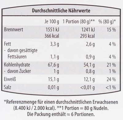 Mafaldine - Informations nutritionnelles