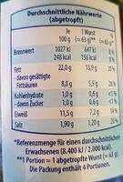 Münchner Weißwürste - Informations nutritionnelles - de