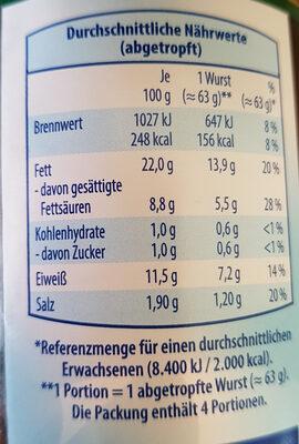 Münchner Weißwürste - Informations nutritionnelles