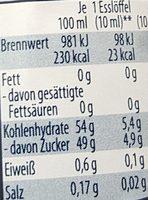 Balsamfrutta Himbeer - Voedigswaarden