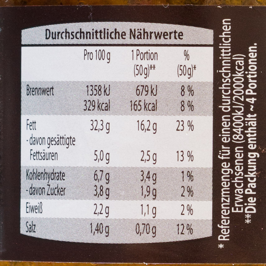 Pesto Gegrilltes Gemüse - Informations nutritionnelles - de