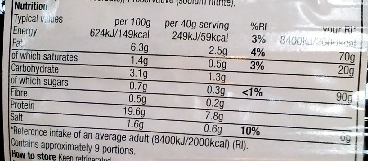 Yorkshire Ham - Nutrition facts