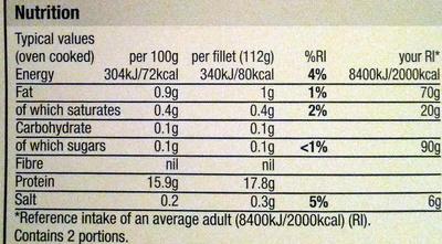 Cod Fillets - Informations nutritionnelles