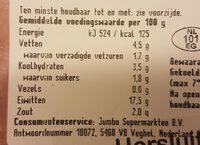 schouderham - Nutrition facts - nl