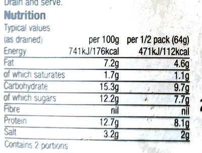 Sweet Marinated Herring - Nutrition facts