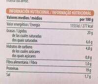 Muslo de pato confitado - Informations nutritionnelles