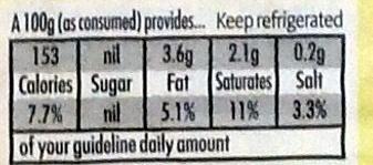 British Chicken Breast Mini Fillets - Nutrition facts - en
