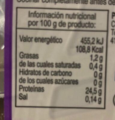 Solomillo de Pavo - Informació nutricional - es