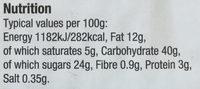 Vanilla custard slices - Nutrition facts - en