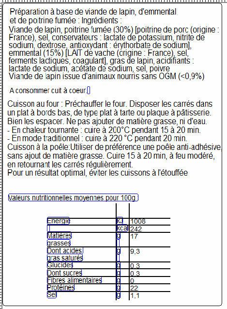 4 Carrés savoyards de lapin - Nutrition facts