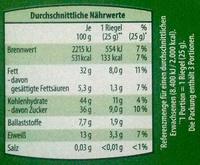 Sesam Knusperriegel & Honig - Nährwertangaben