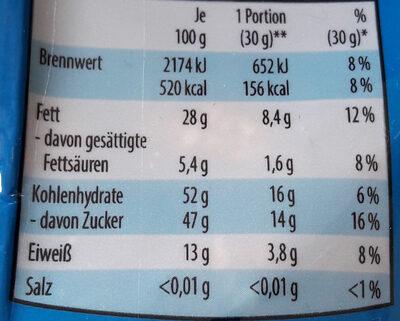 Cacahuètes caramélisées au sésame - Voedingswaarden - fr