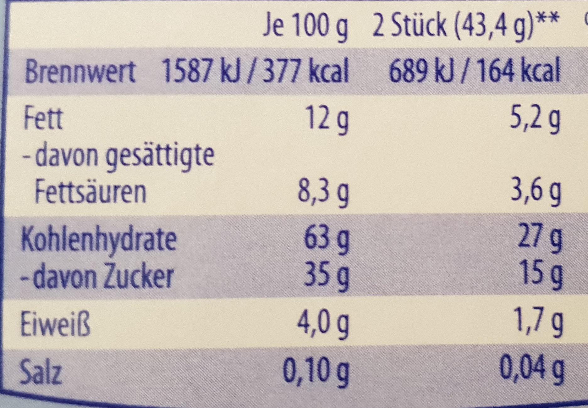 Mini Apple Pies - Nutrition facts - de
